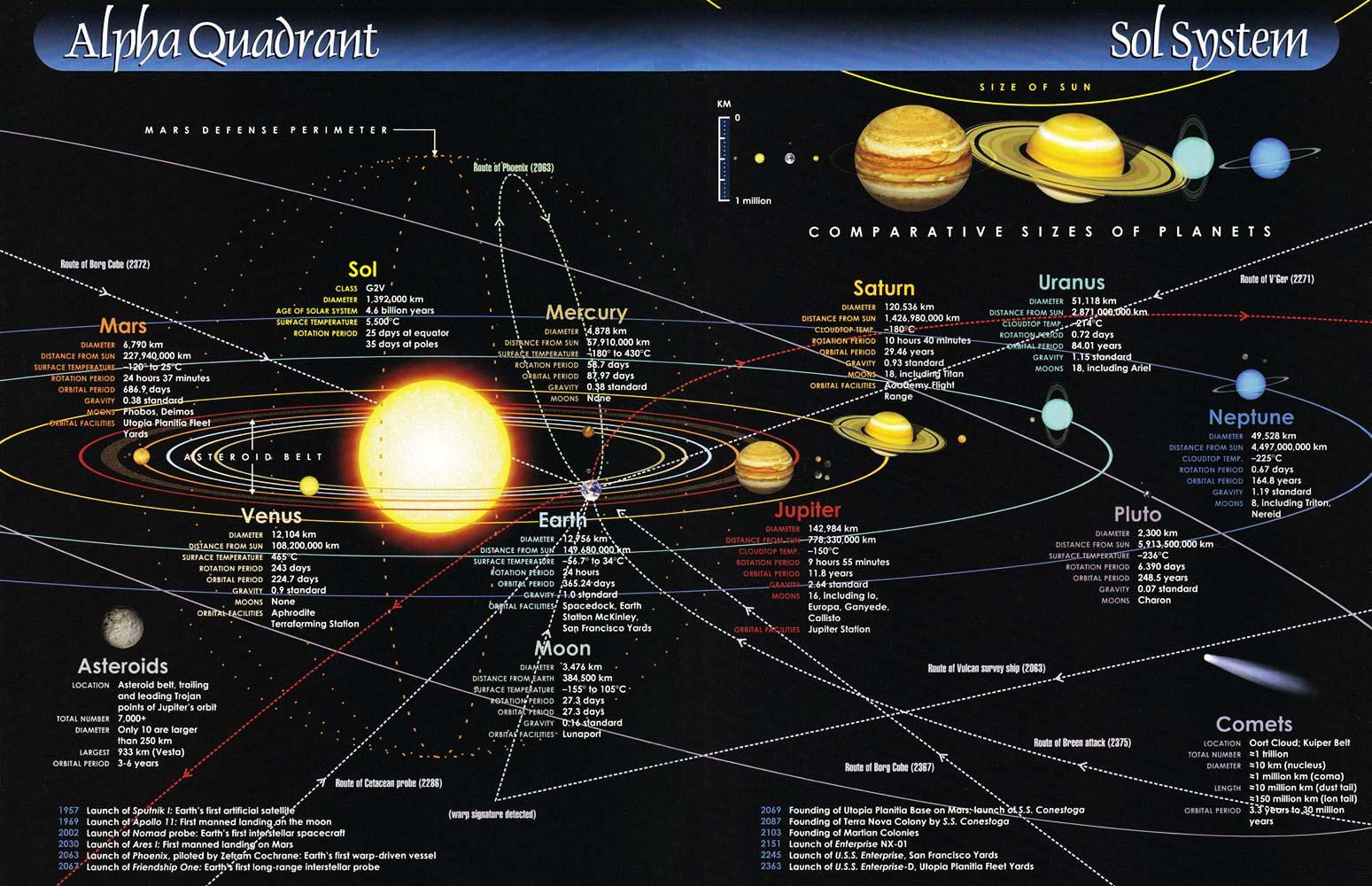 Star trek the enterprise incident online dating 4